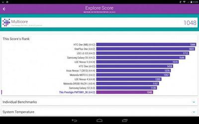 Большой планшет – большие возможности. prestigio multipad muze 5001 3g: тесты на производительность