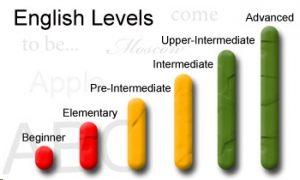 Как проверить уровень знания английского