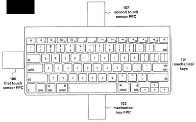 Клавиатура она же тачпад от apple