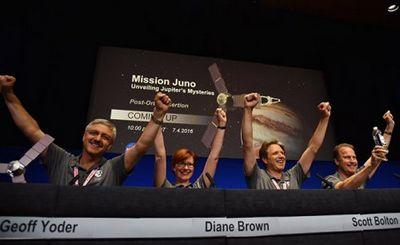 Межпланетная станция «юнона» достигла орбиты юпитера - «наука»