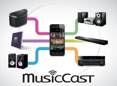 Musiccast - революционная технология от yamaha
