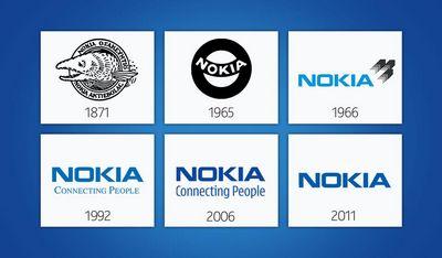 Nokia патентует 3d-смартфон с пространственным управлением