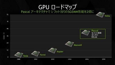 Nvidia представила видеокарту geforce gtx titan black