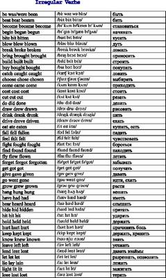 Собираем полный список товаров, которые нельзя ввозить в страну