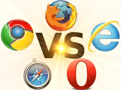 Тесты производительности web-браузеров