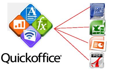 Удобство и простота редактирования текста с quickoffice