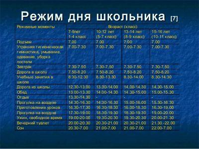 Запись в первые классы школ москвы в 2012 году может стать электронной